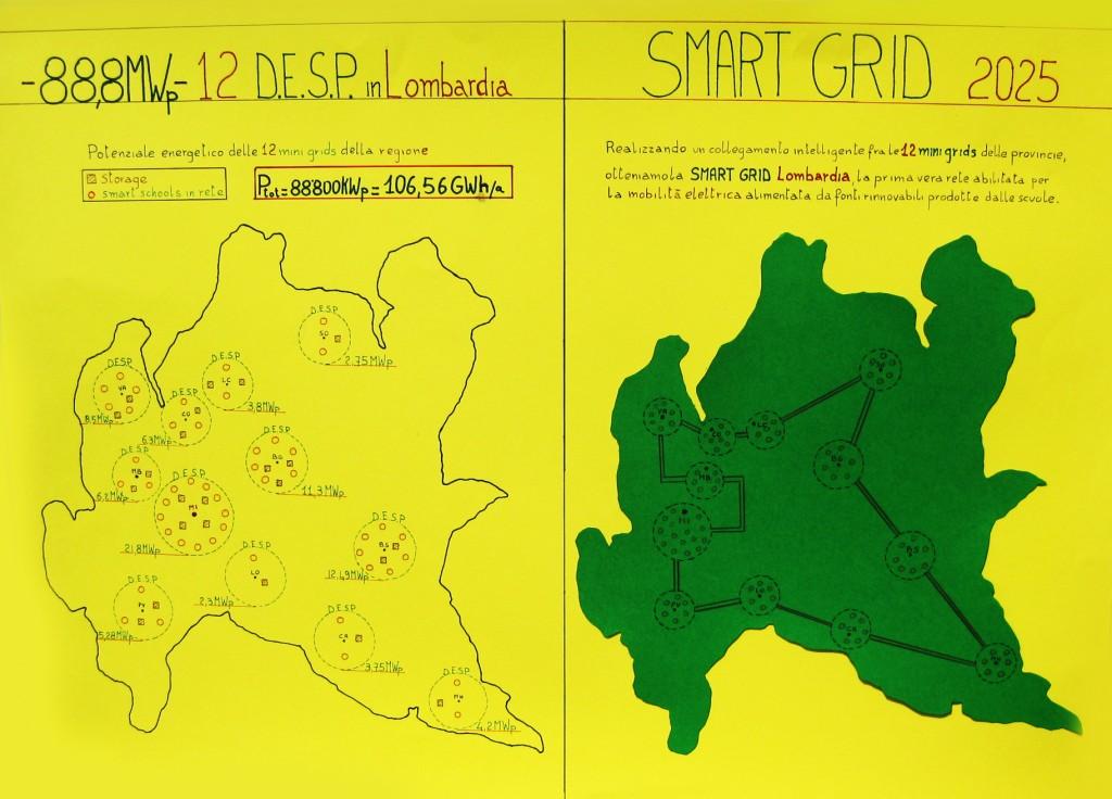 SMART GRID Lombardia1