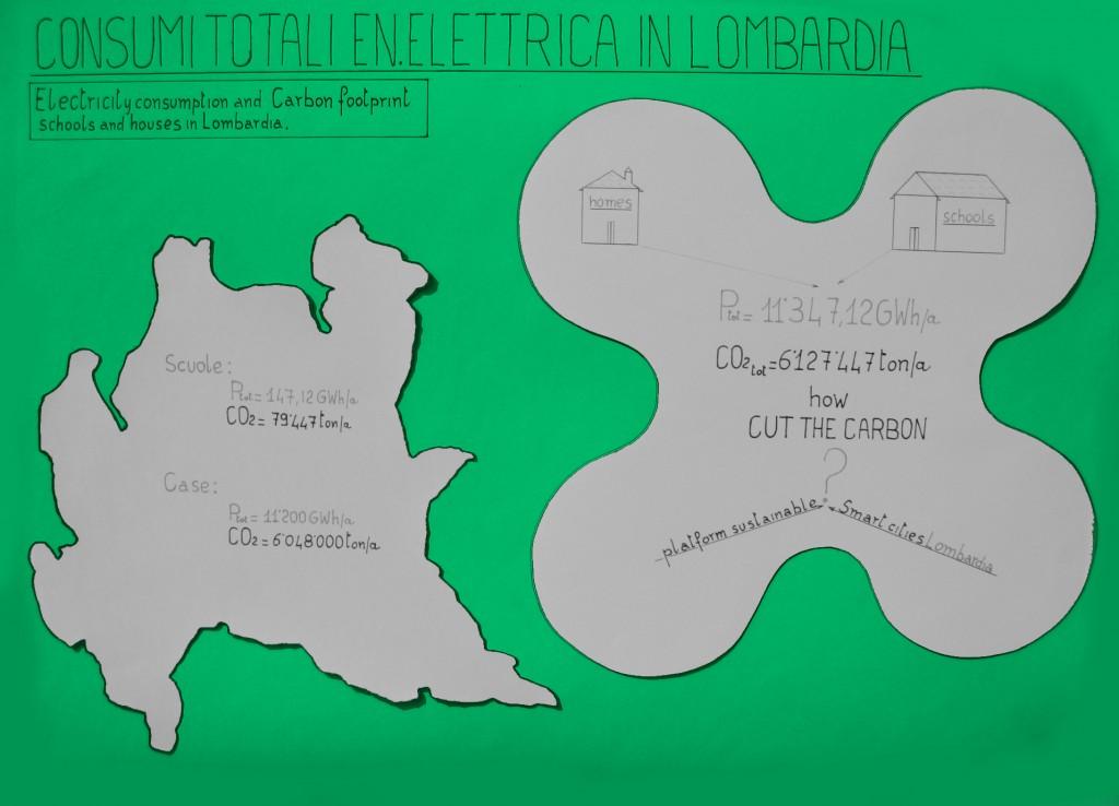 new logo smart cities 062