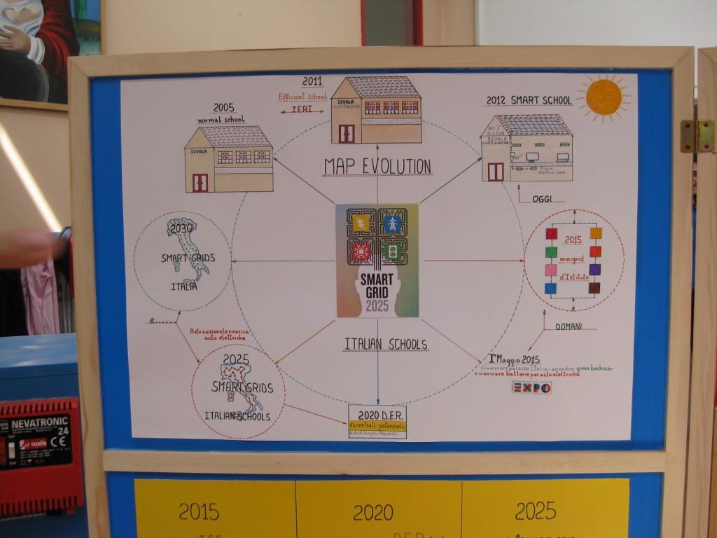 progetto italian schools