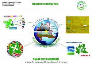 smart cities lombardia