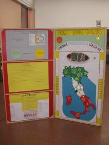 modello centrale fotoscolastica italiana