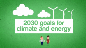EU climate change targets