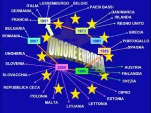 percorso UE