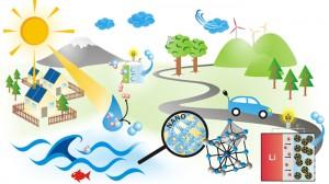 renewable sources